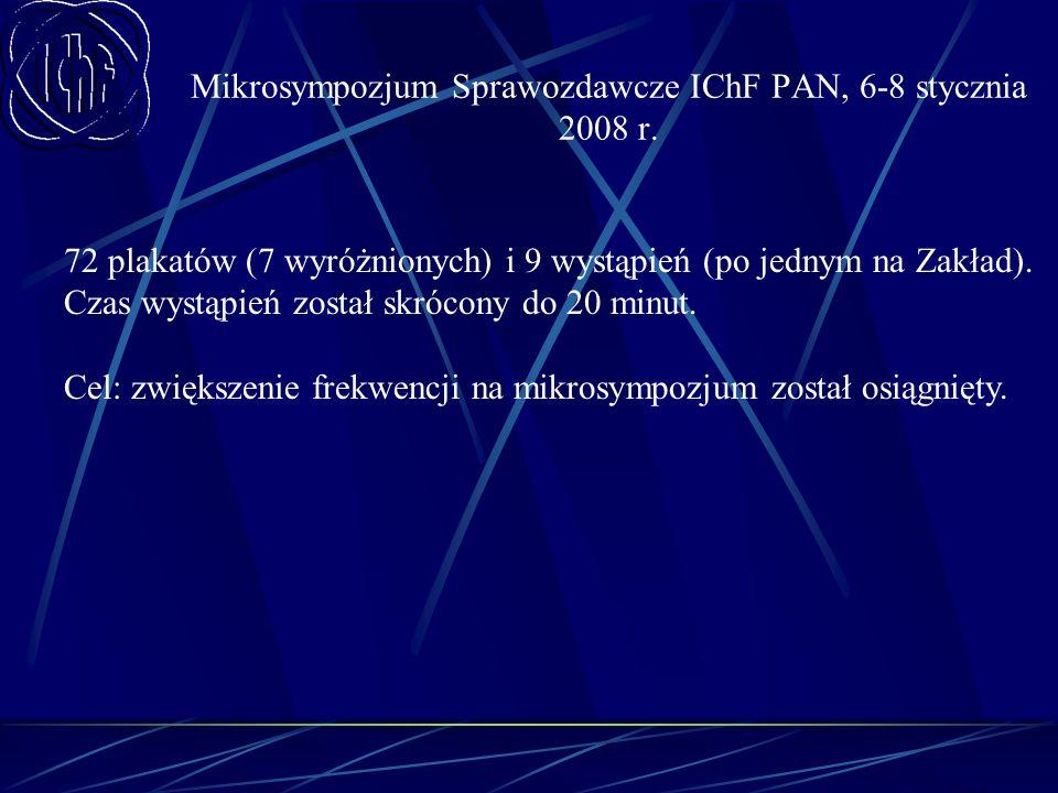 Mikrosympozjum Sprawozdawcze IChF PAN, 6-8 stycznia 2008 r.