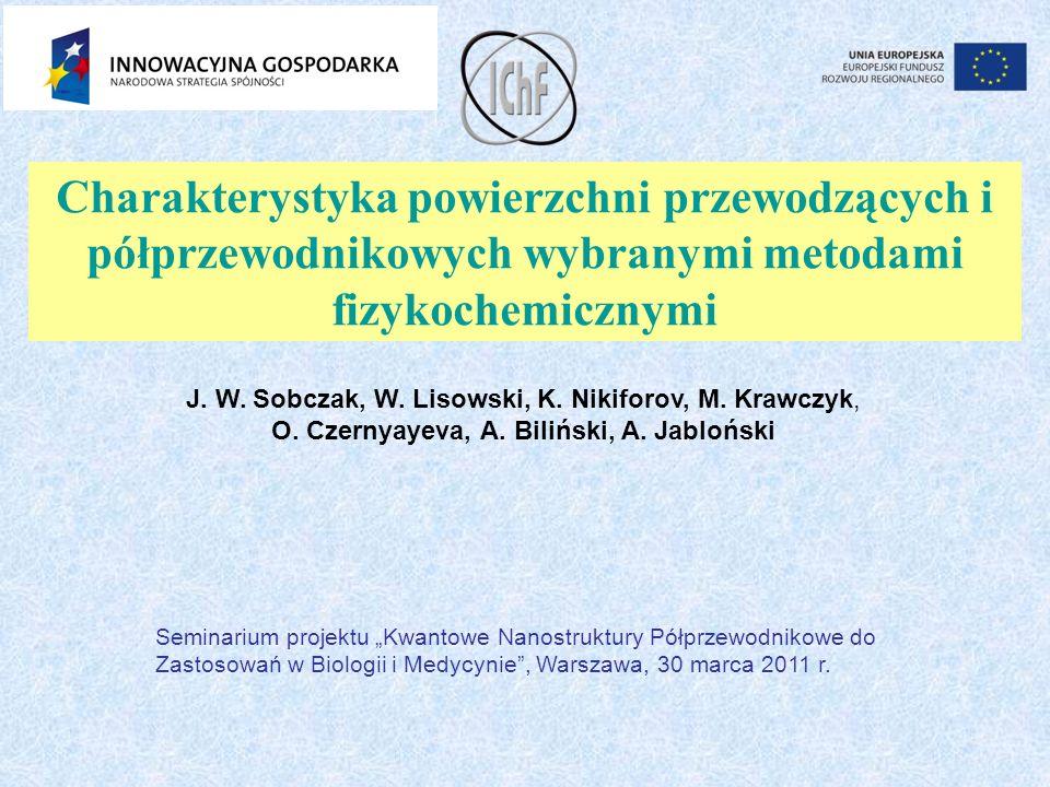 O. Czernyayeva, A. Biliński, A. Jabloński