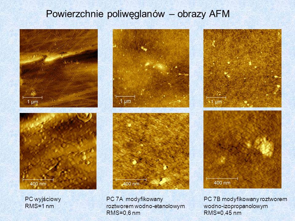 Powierzchnie poliwęglanów – obrazy AFM