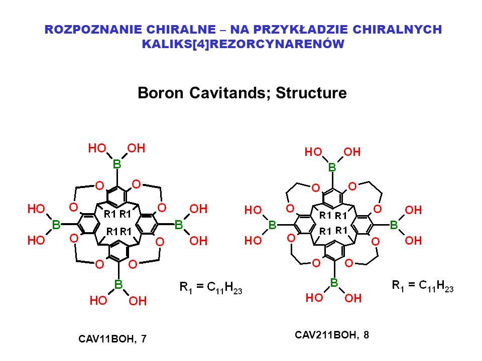 Boron Cavitands; Structure