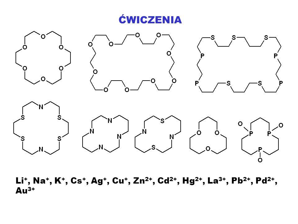 ĆWICZENIA Li+, Na+, K+, Cs+, Ag+, Cu+, Zn2+, Cd2+, Hg2+, La3+, Pb2+, Pd2+, Au3+
