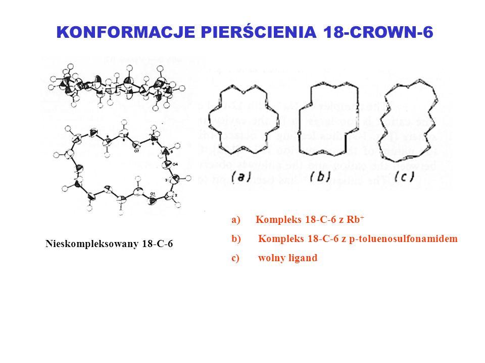 KONFORMACJE PIERŚCIENIA 18-CROWN-6
