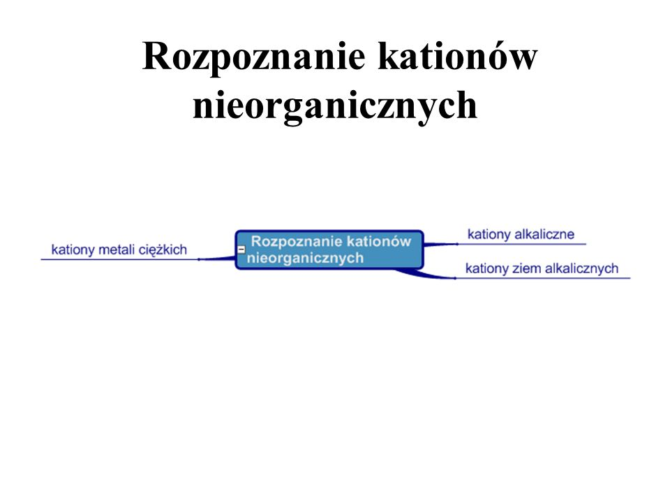 Rozpoznanie kationów nieorganicznych