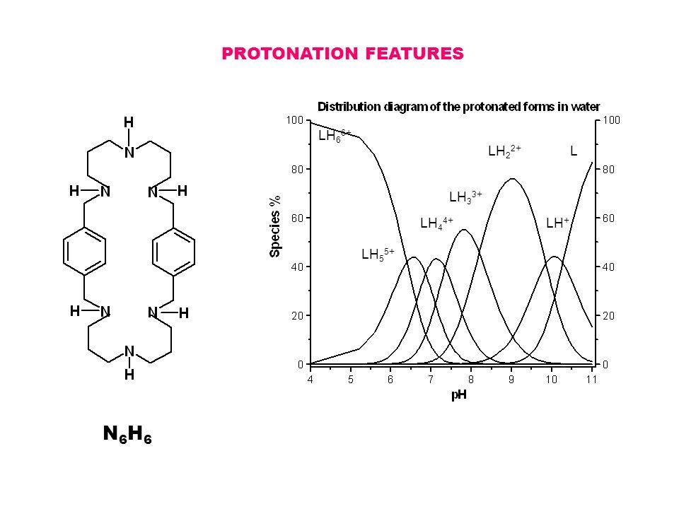 PROTONATION FEATURES L LH+ LH22+ LH33+ LH44+ LH55+ LH66+ N6H6