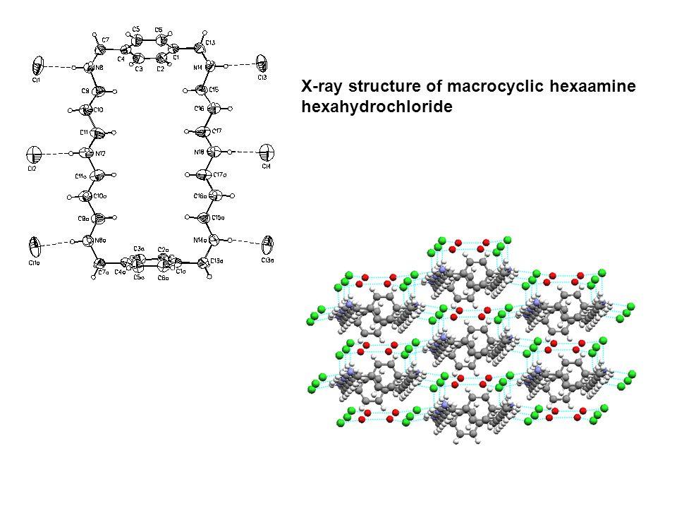 X-ray structure of macrocyclic hexaamine hexahydrochloride
