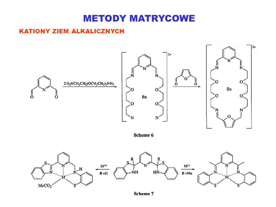 METODY MATRYCOWE KATIONY ZIEM ALKALICZNYCH