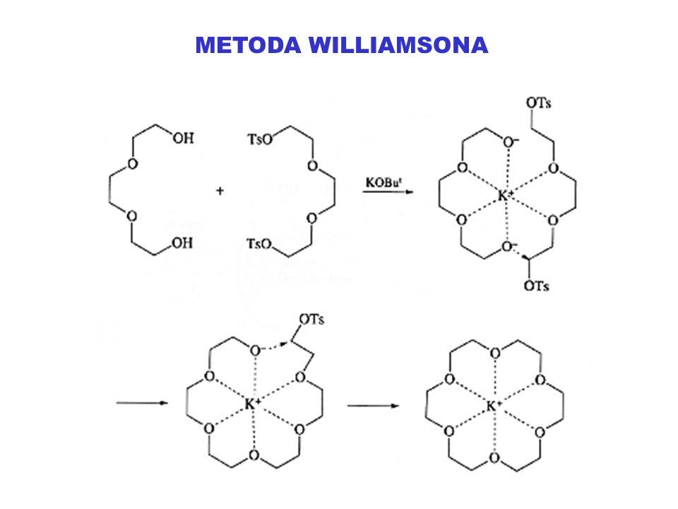 METODA WILLIAMSONA