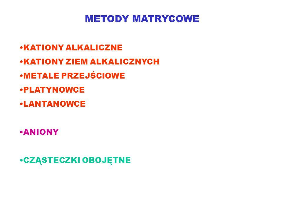 METODY MATRYCOWE KATIONY ALKALICZNE KATIONY ZIEM ALKALICZNYCH