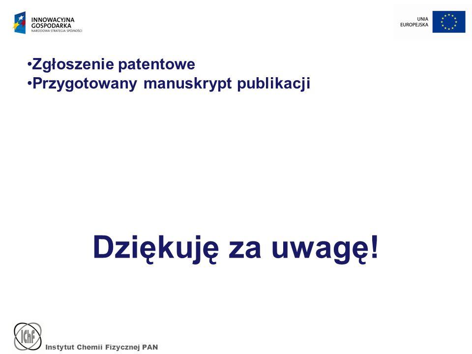 Dziękuję za uwagę! Zgłoszenie patentowe