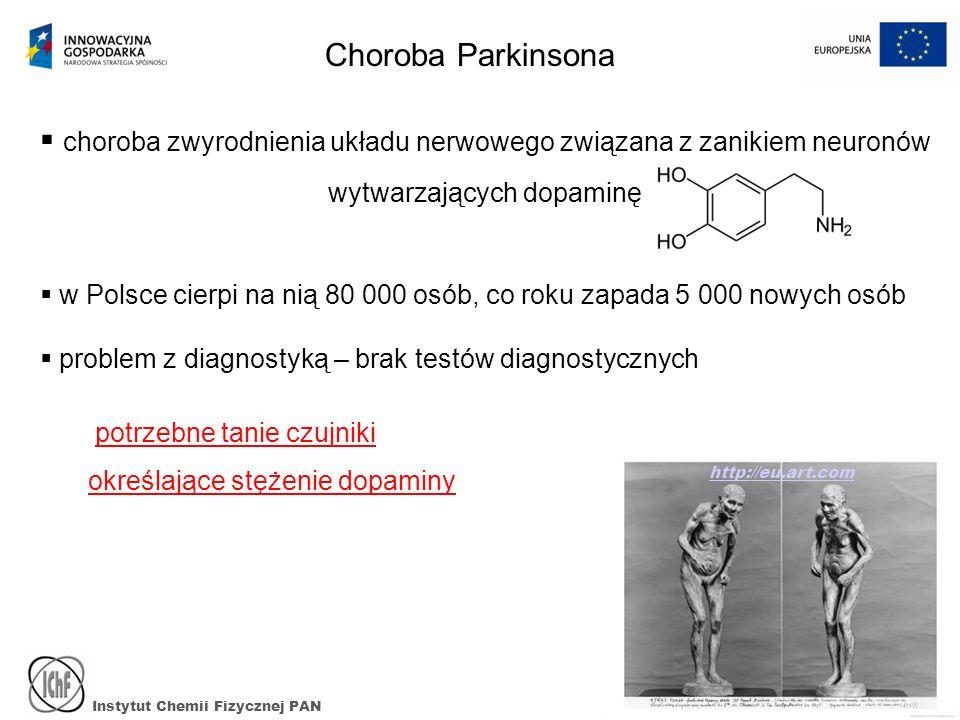 Choroba Parkinsona choroba zwyrodnienia układu nerwowego związana z zanikiem neuronów wytwarzających dopaminę.