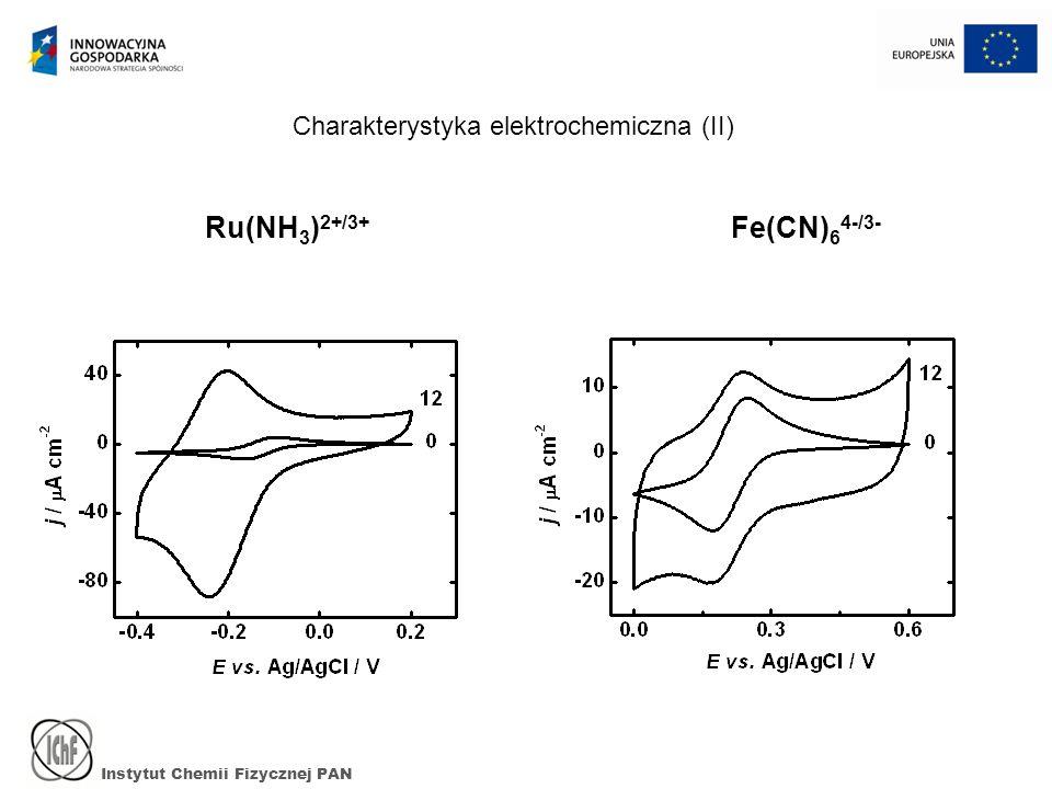 Charakterystyka elektrochemiczna (II)