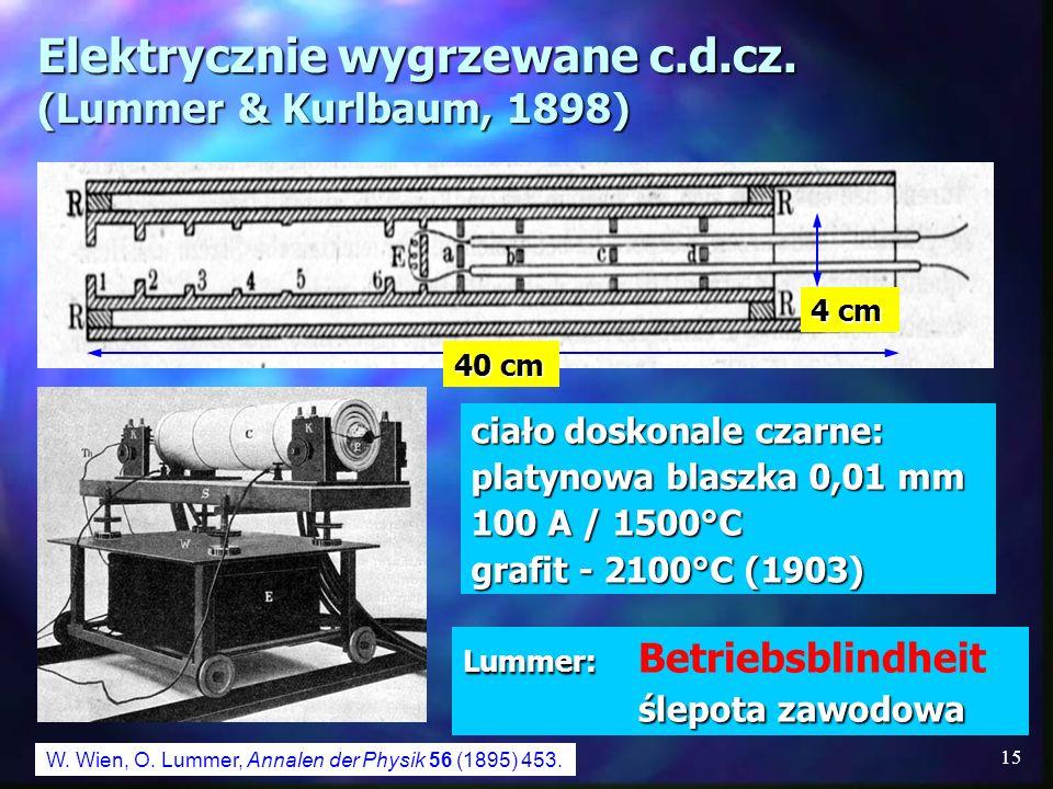 Elektrycznie wygrzewane c.d.cz. (Lummer & Kurlbaum, 1898)