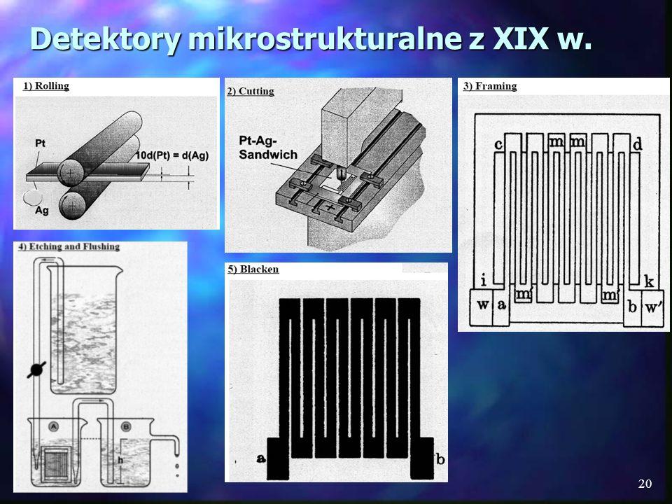 Detektory mikrostrukturalne z XIX w.