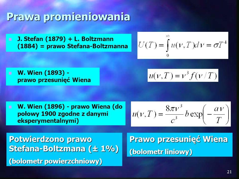 Prawa promieniowania Potwierdzono prawo Stefana-Boltzmana (± 1%)