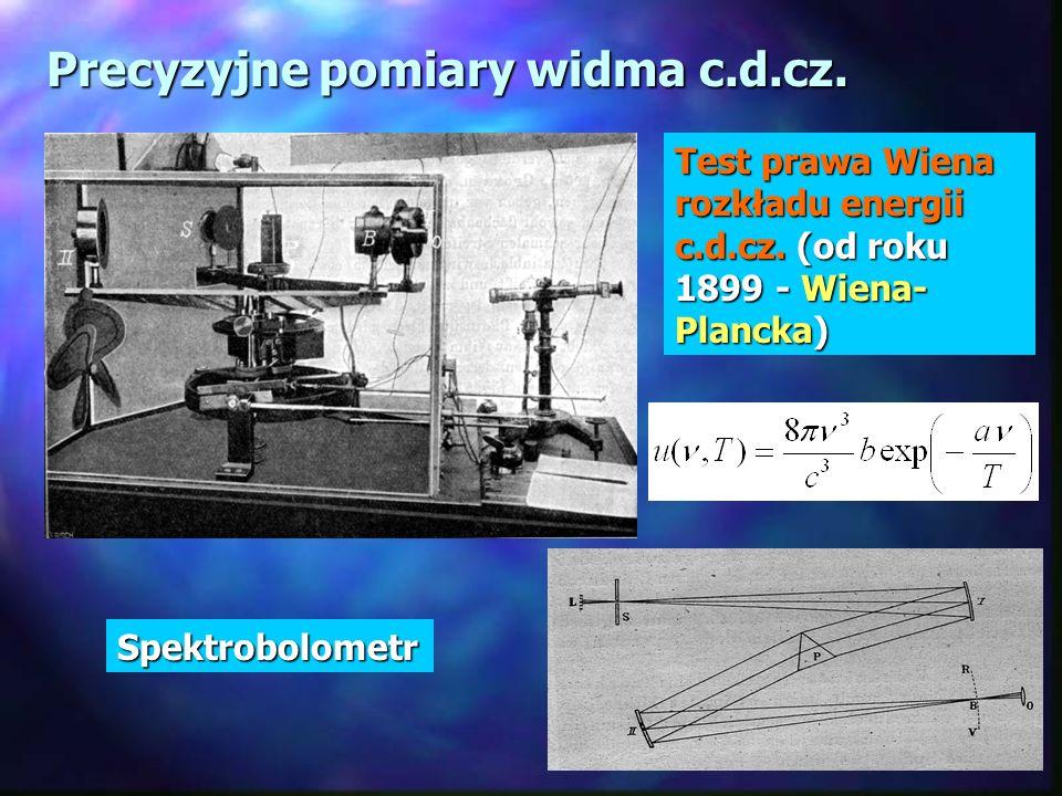 Precyzyjne pomiary widma c.d.cz.