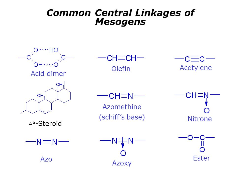 Common Central Linkages of Mesogens