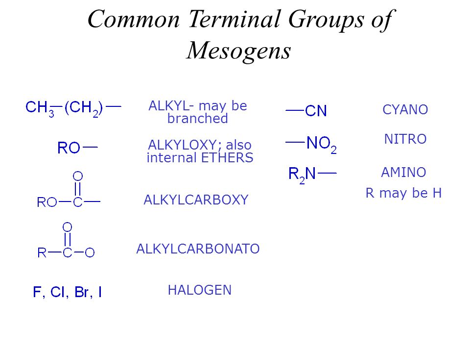 Common Terminal Groups of Mesogens