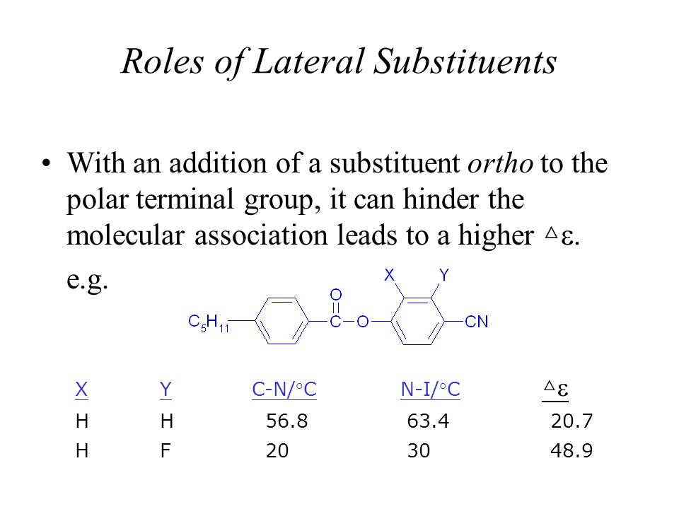Roles of Lateral Substituents