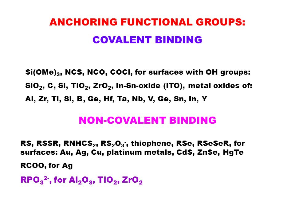 ANCHORING FUNCTIONAL GROUPS: