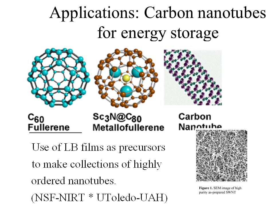 Applications: Carbon nanotubes for energy storage