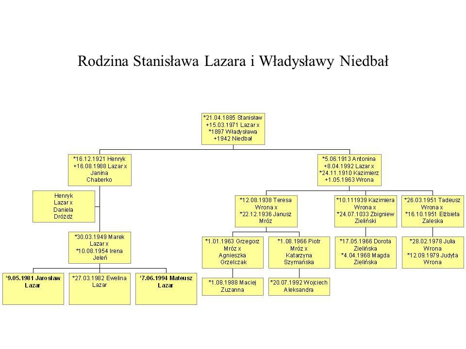 Rodzina Stanisława Lazara i Władysławy Niedbał