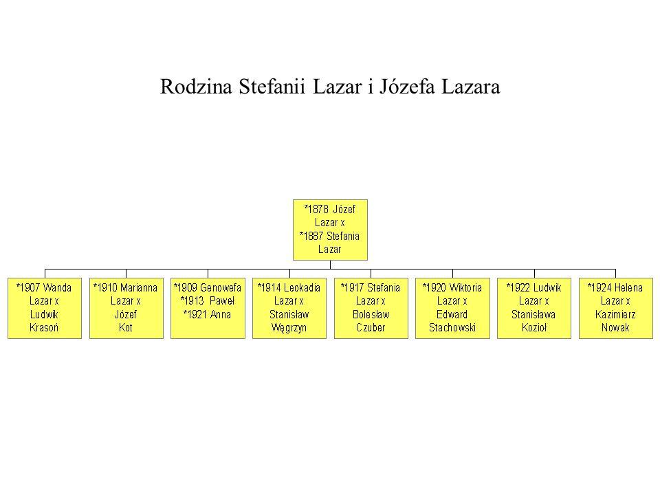 Rodzina Stefanii Lazar i Józefa Lazara