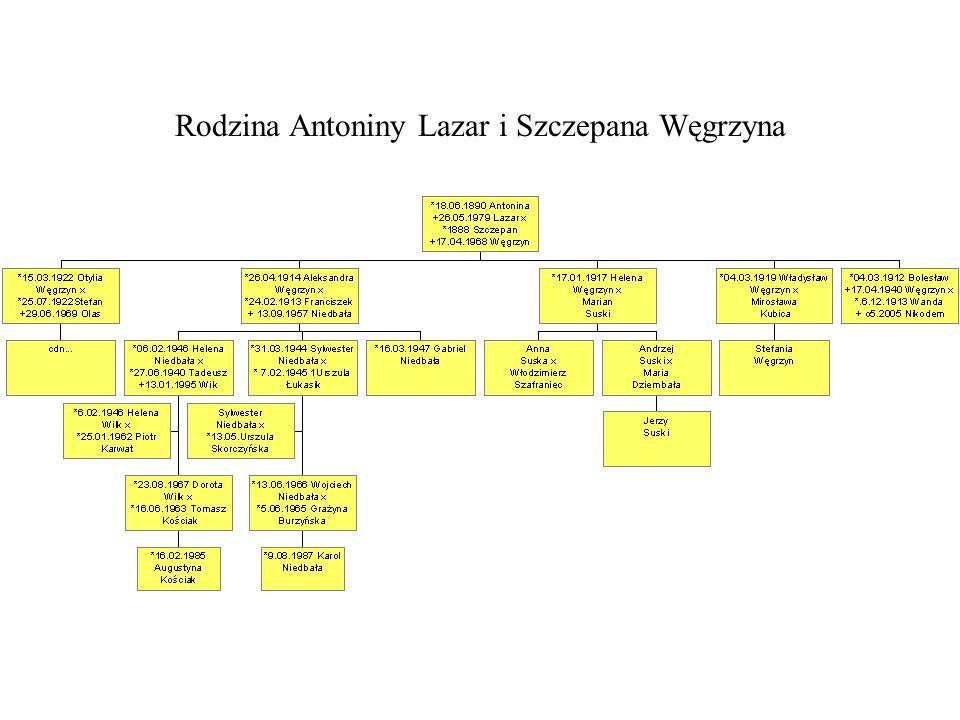 Rodzina Antoniny Lazar i Szczepana Węgrzyna