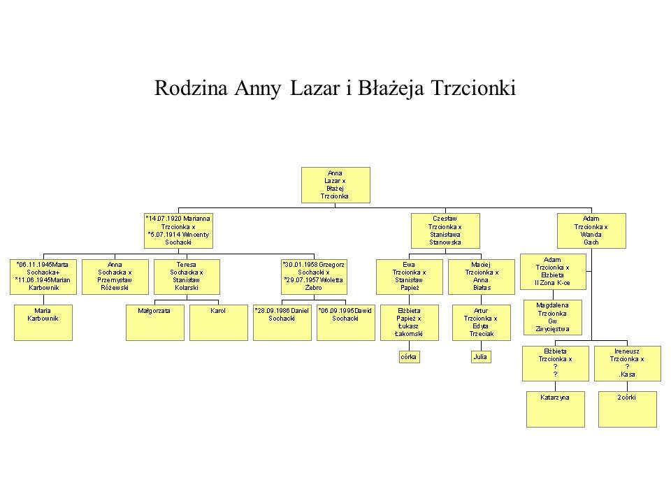 Rodzina Anny Lazar i Błażeja Trzcionki