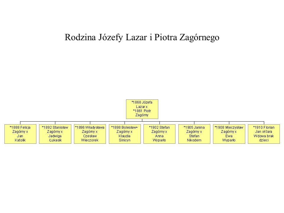 Rodzina Józefy Lazar i Piotra Zagórnego