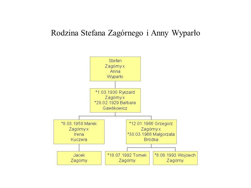 Rodzina Stefana Zagórnego i Anny Wyparło