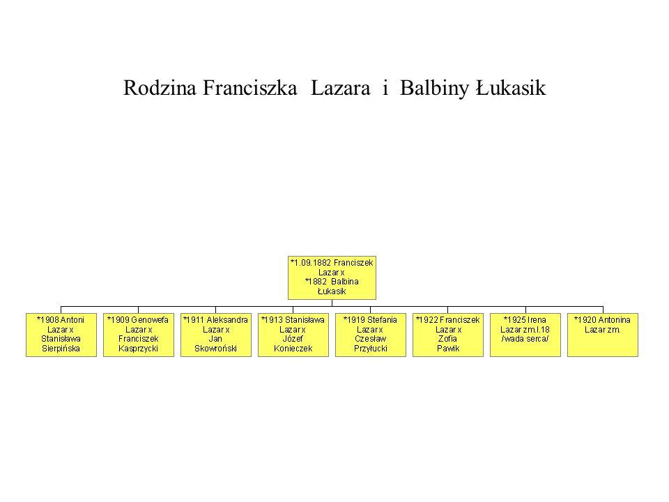 Rodzina Franciszka Lazara i Balbiny Łukasik