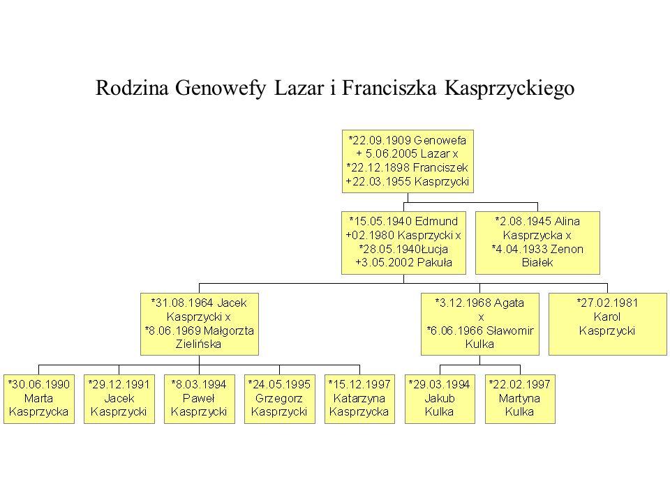 Rodzina Genowefy Lazar i Franciszka Kasprzyckiego