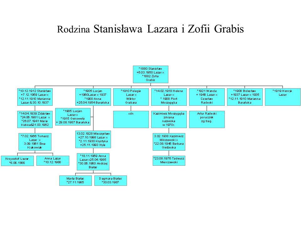 Rodzina Stanisława Lazara i Zofii Grabis