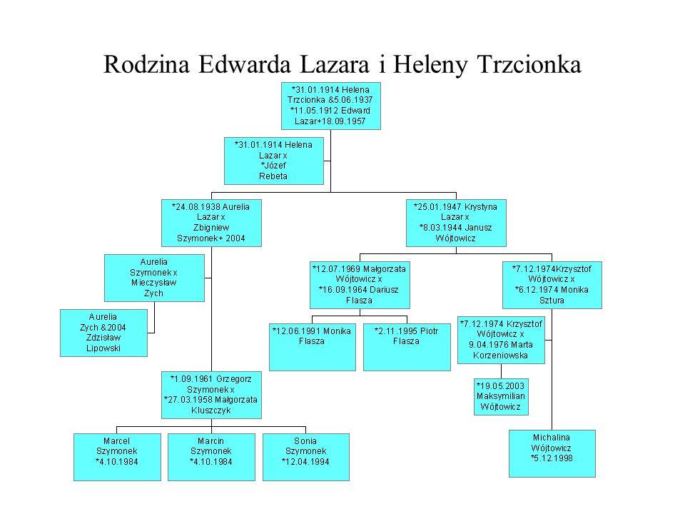 Rodzina Edwarda Lazara i Heleny Trzcionka