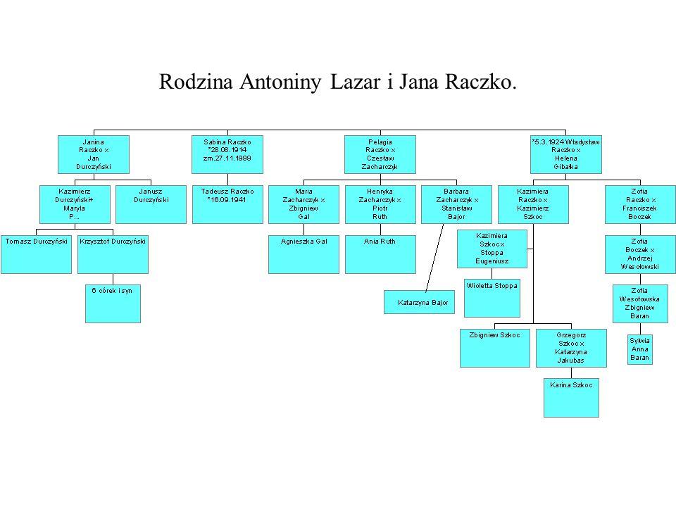 Rodzina Antoniny Lazar i Jana Raczko.