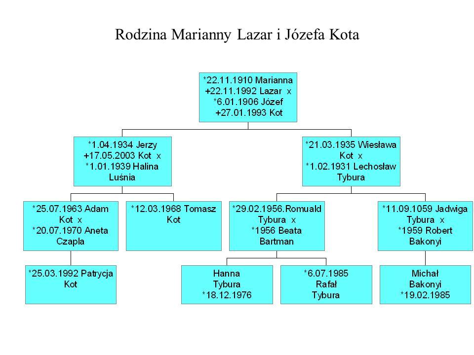 Rodzina Marianny Lazar i Józefa Kota