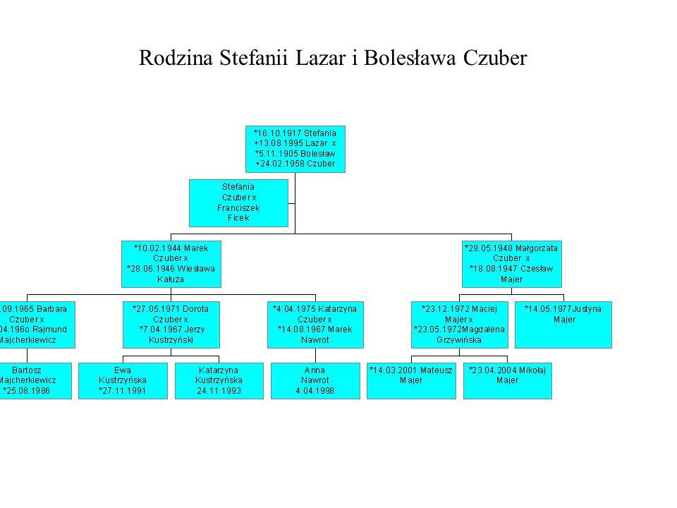 Rodzina Stefanii Lazar i Bolesława Czuber