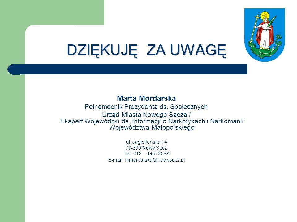 DZIĘKUJĘ ZA UWAGĘ Marta Mordarska