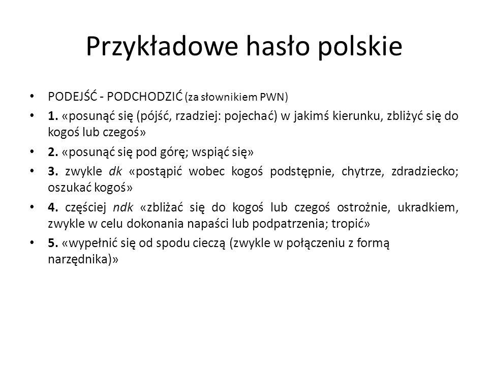 Przykładowe hasło polskie