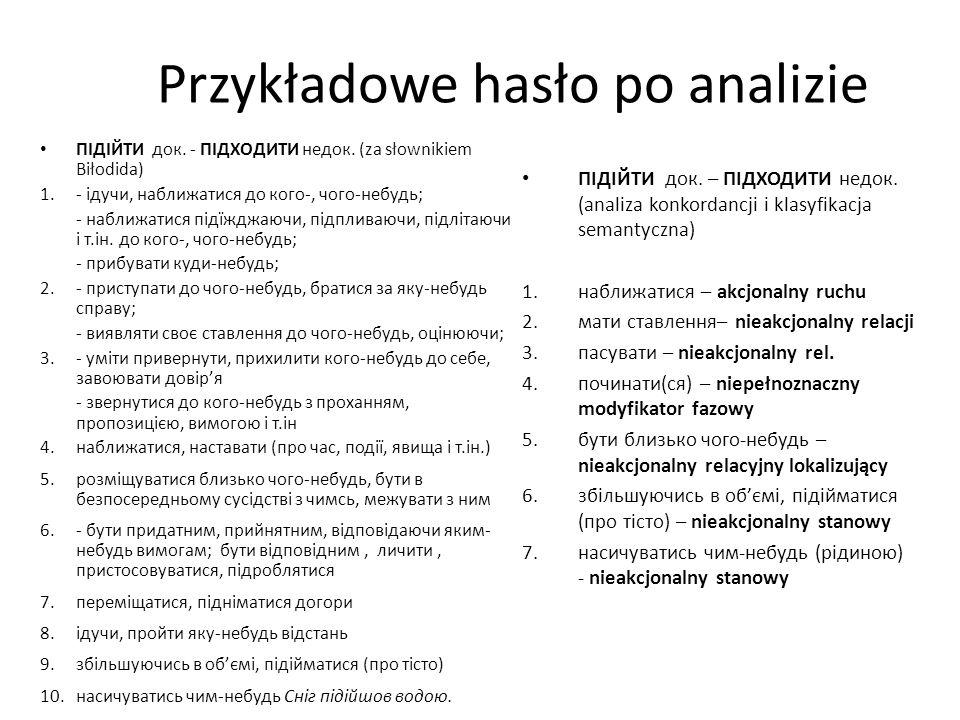Przykładowe hasło po analizie