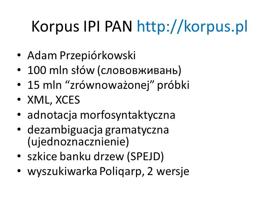 Korpus IPI PAN http://korpus.pl