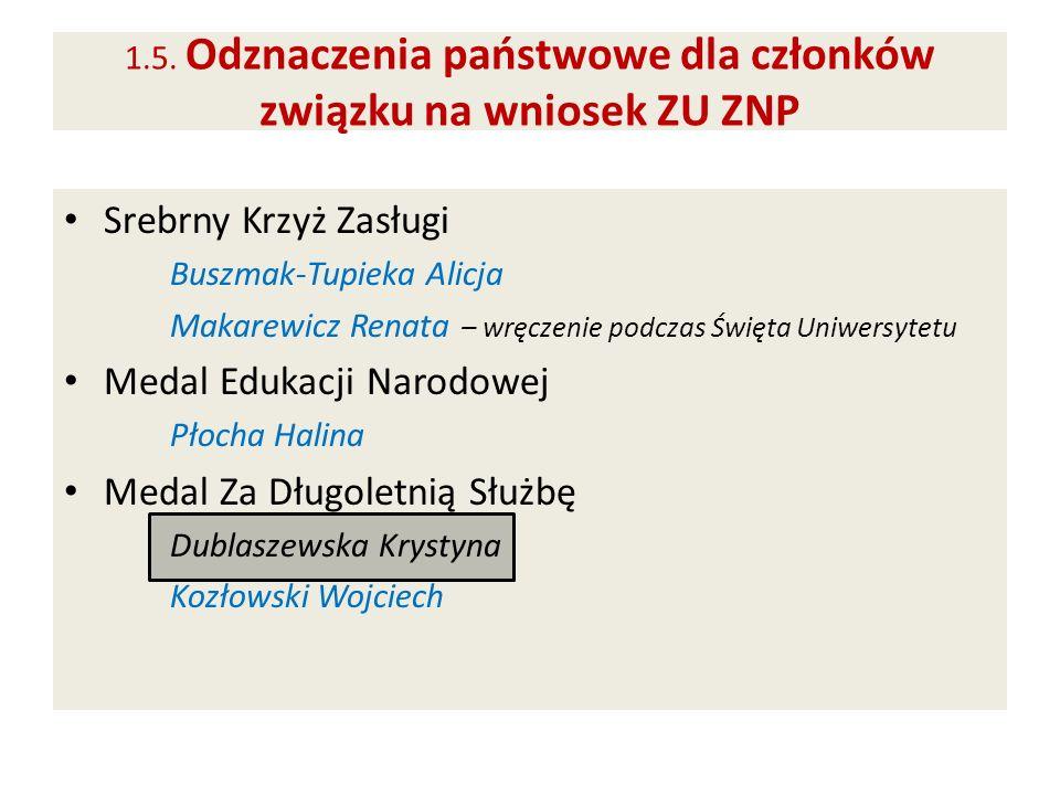 1.5. Odznaczenia państwowe dla członków związku na wniosek ZU ZNP
