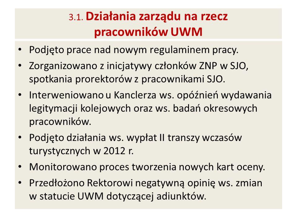 3.1. Działania zarządu na rzecz pracowników UWM