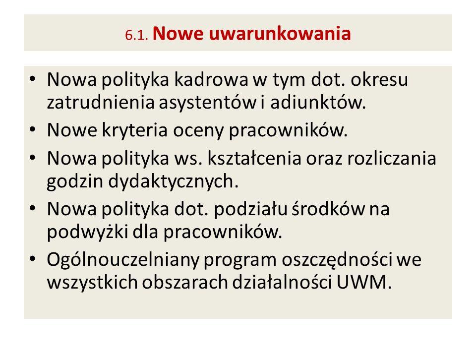 Nowe kryteria oceny pracowników.