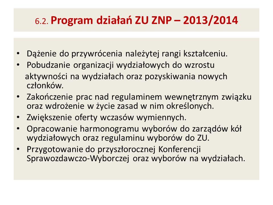 6.2. Program działań ZU ZNP – 2013/2014