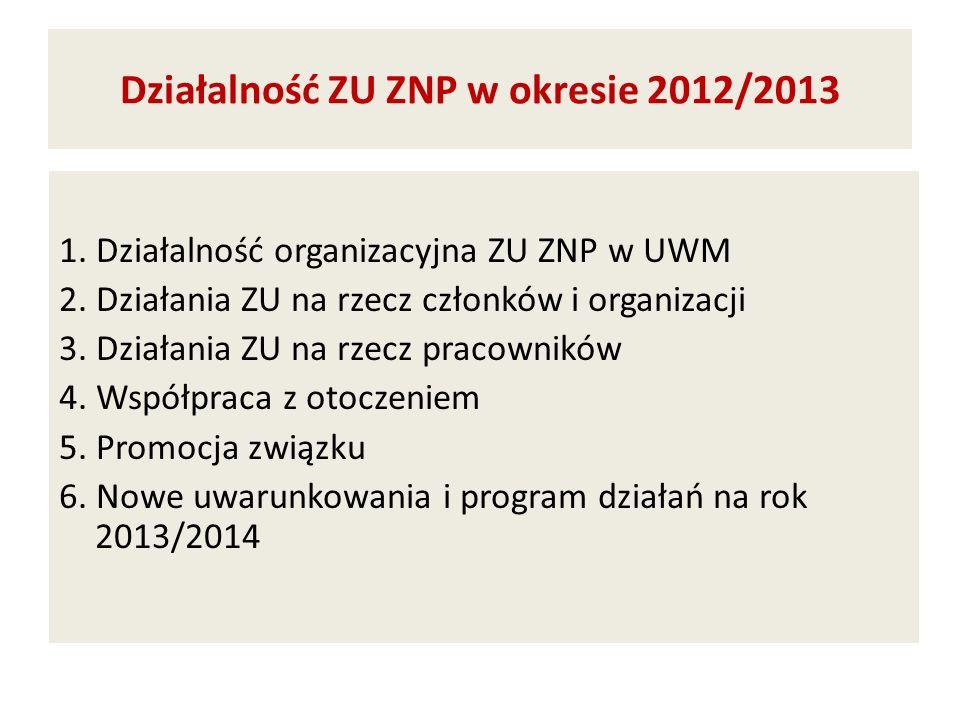 Działalność ZU ZNP w okresie 2012/2013