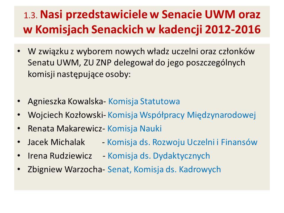 1.3. Nasi przedstawiciele w Senacie UWM oraz w Komisjach Senackich w kadencji 2012-2016