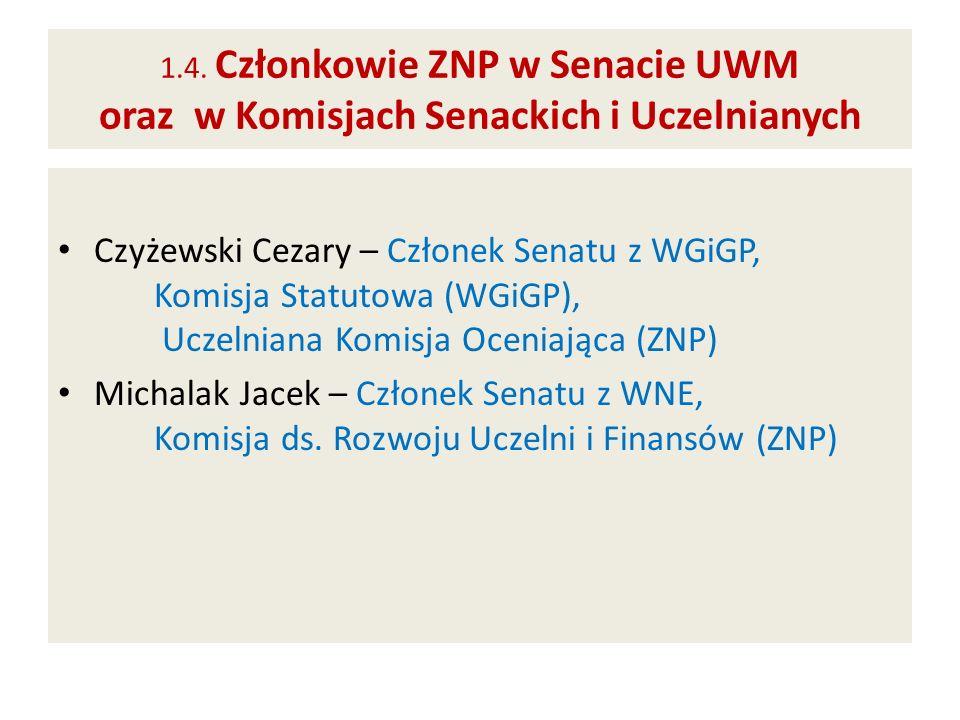 1.4. Członkowie ZNP w Senacie UWM oraz w Komisjach Senackich i Uczelnianych