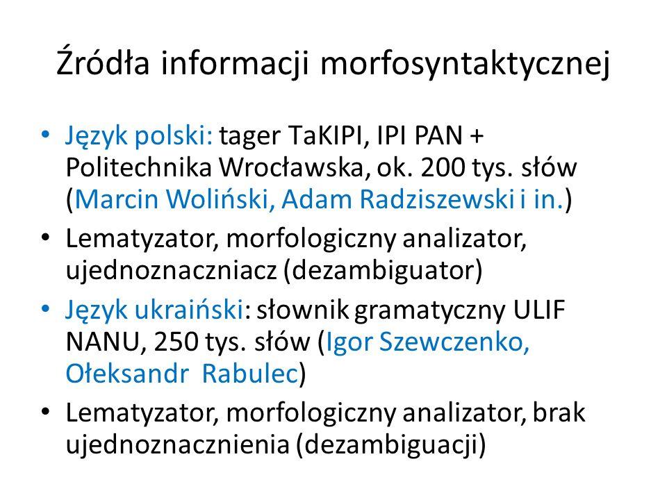 Źródła informacji morfosyntaktycznej