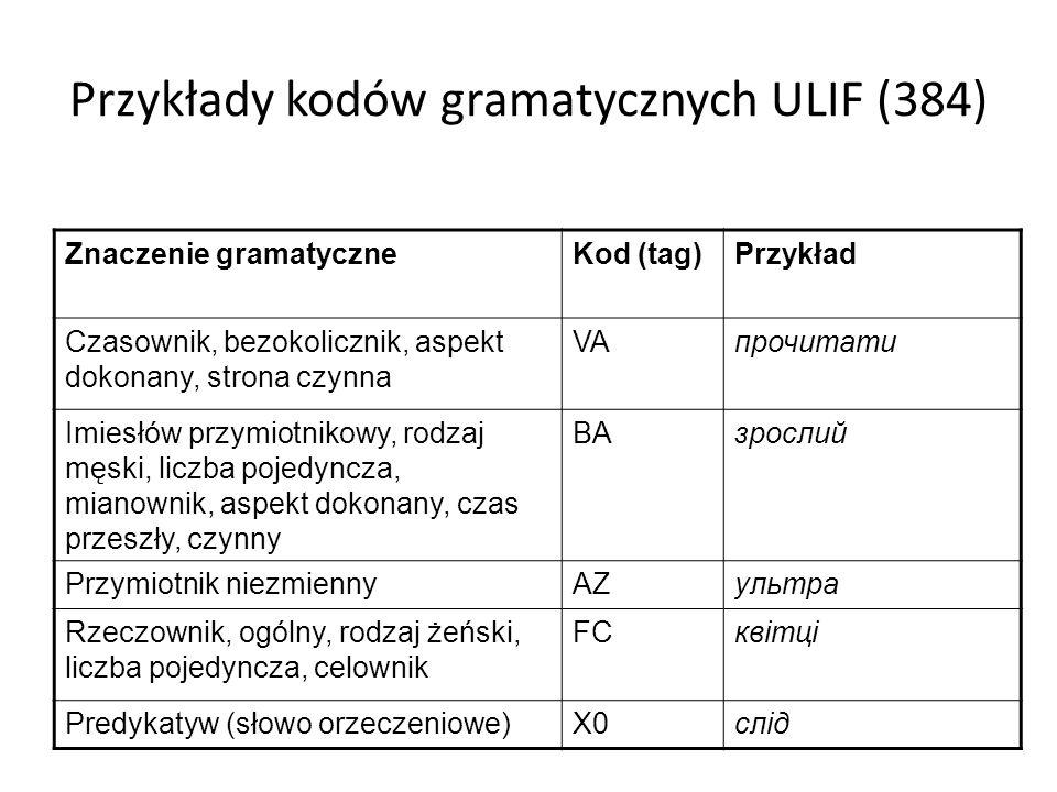 Przykłady kodów gramatycznych ULIF (384)